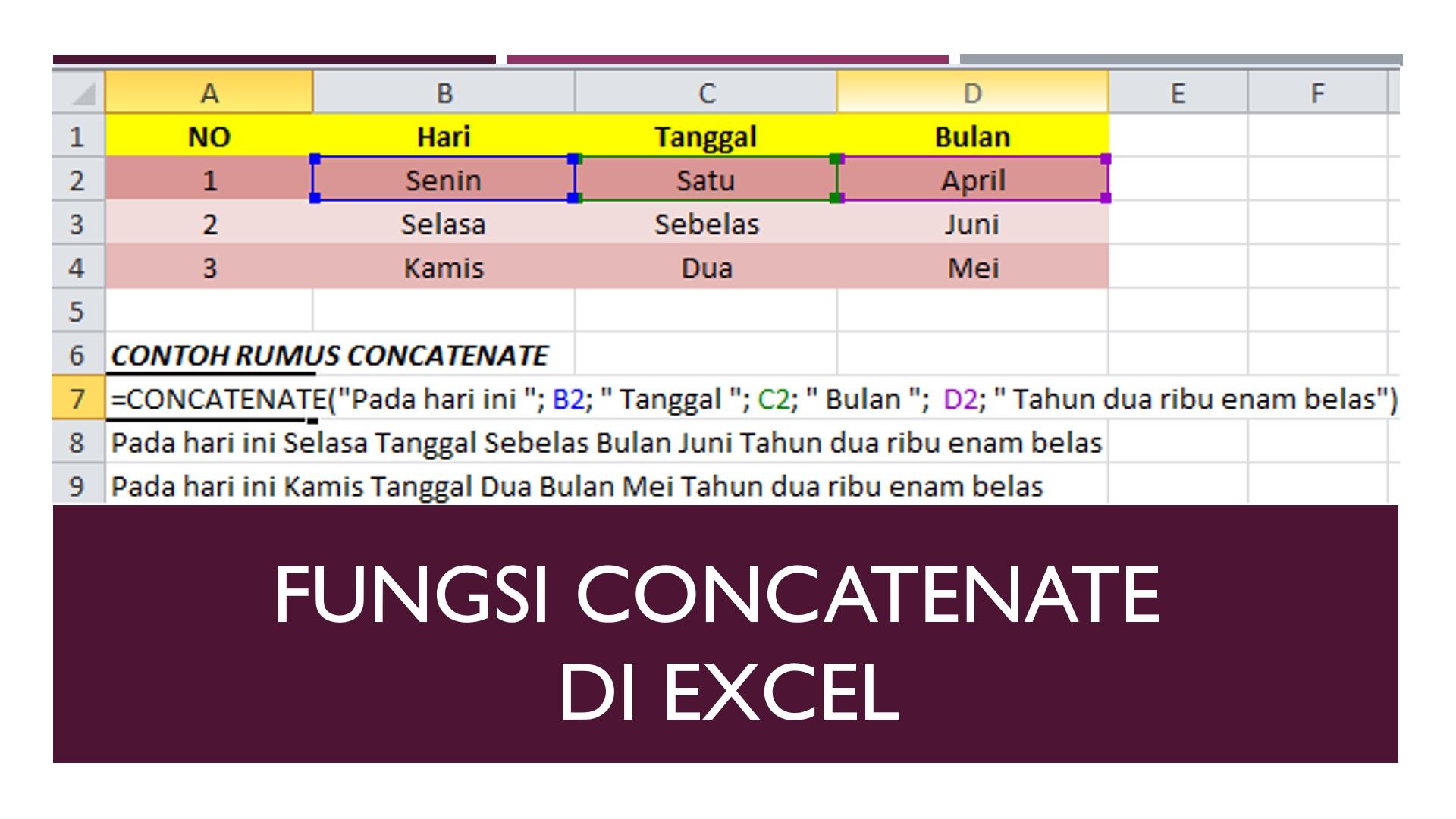 Fungsi Concatenate Excel