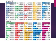 Perbandingan Nilai Dengan Data Bars