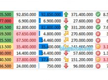 Fungsi Conditional Formating di Excel