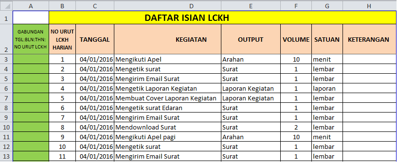 Contoh daftar data LCKH