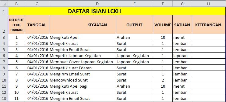 Daftar Isian LCKH