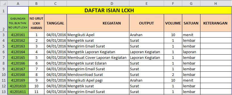 Daftar Isian Data LCKH